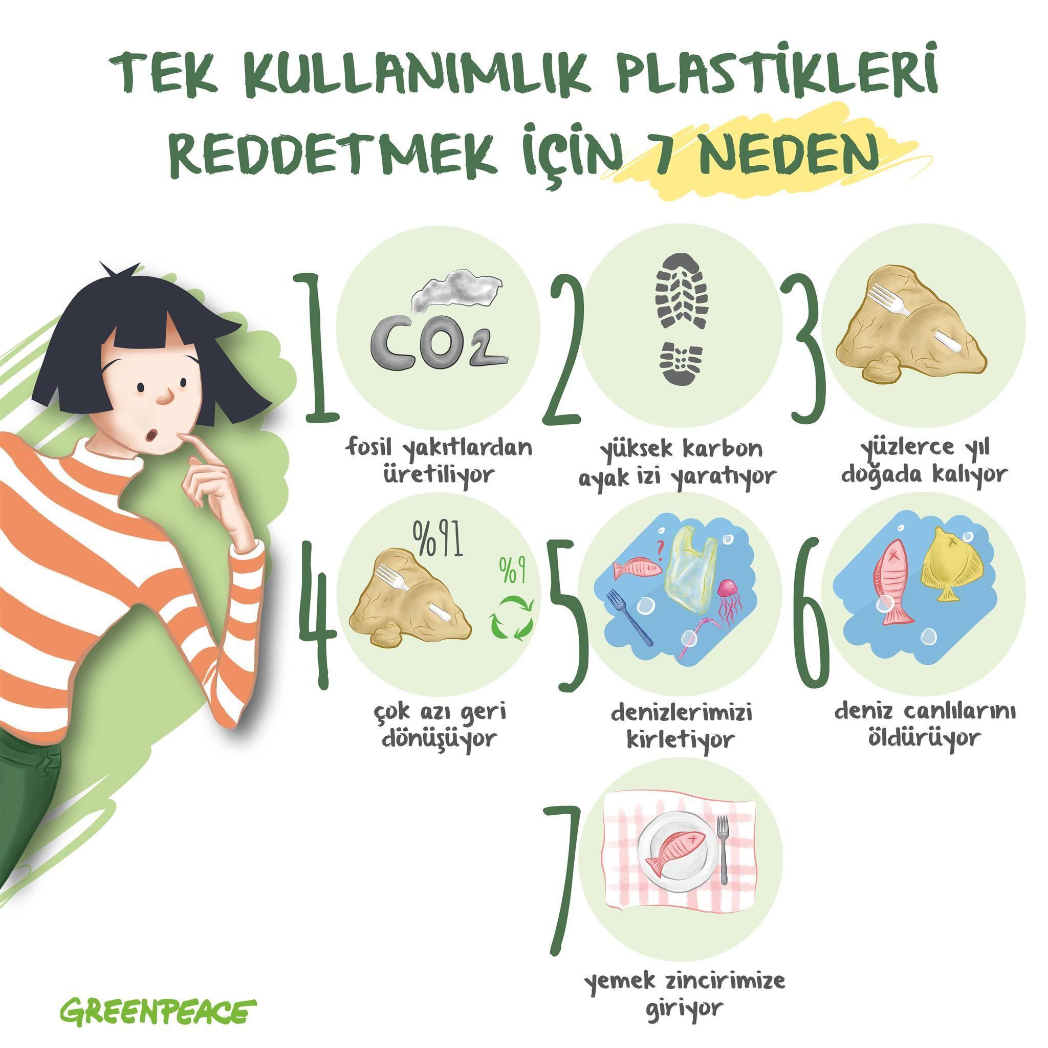 Tek kullanımlık plastiklere hayır de!